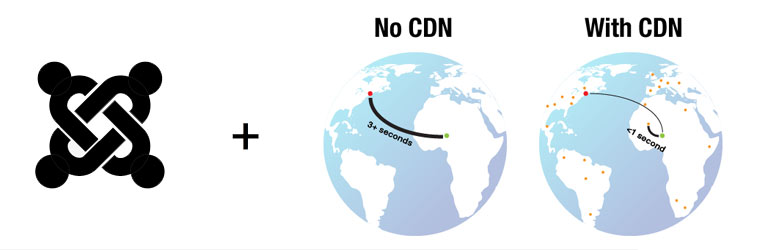 #5: Use a Content Delivery Network (CDN) for Joomla